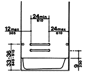 handicap bathtub rail height. ada for grab bars handicap bathtub rail height